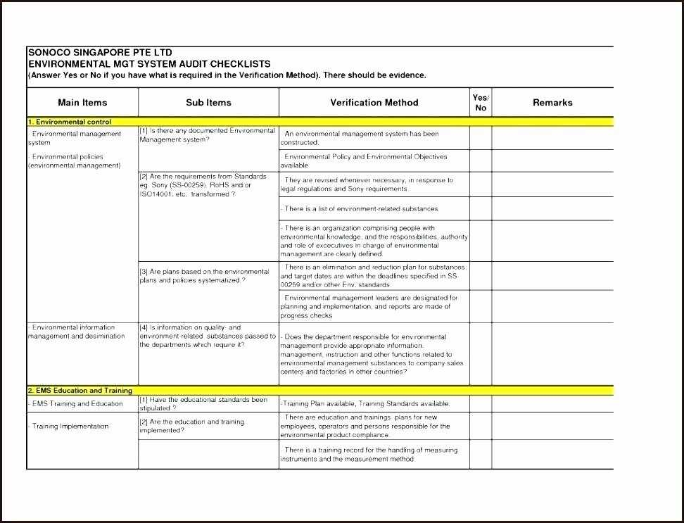 Best Of Internal Control Template Excel Audiopinions
