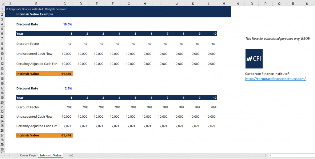 Intrinsic Value Excel Template Marketplace Free Download