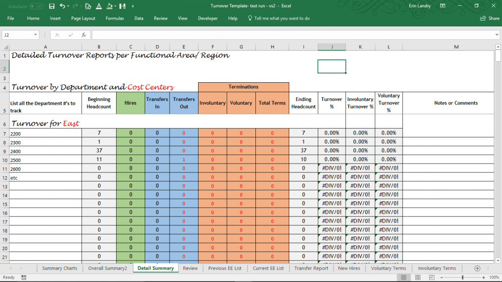 Employee Turnover Report Template