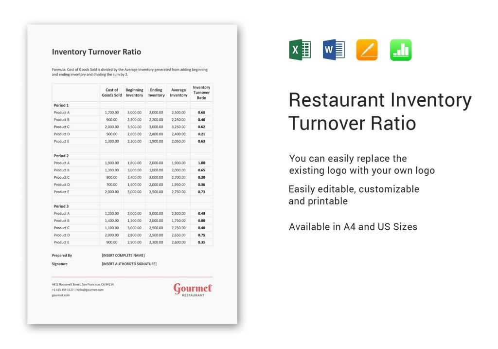 Restaurant Inventory Turnover Ratio Template In Word