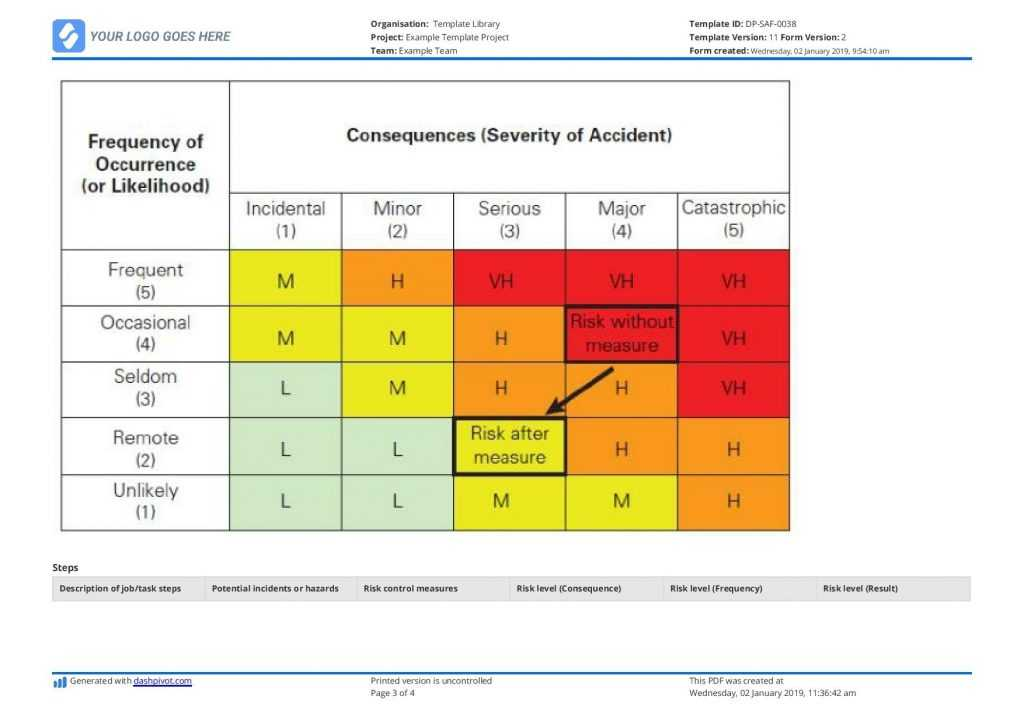 Job Hazard Analysis Template Free To Use And Better Than