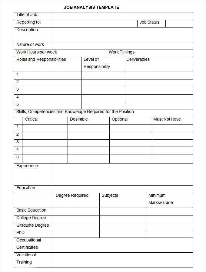 Job Analysis Template 12 Free Word Excel Documents