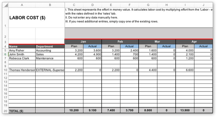 Project Budget Template For Excel Costing Done FAST