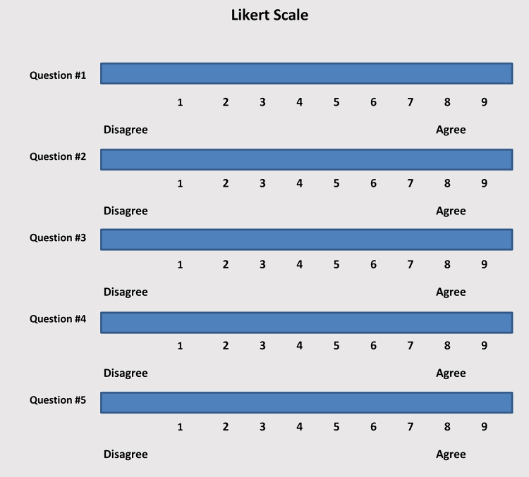 Create Likert Scale Sheets 15 Free Templates For Excel