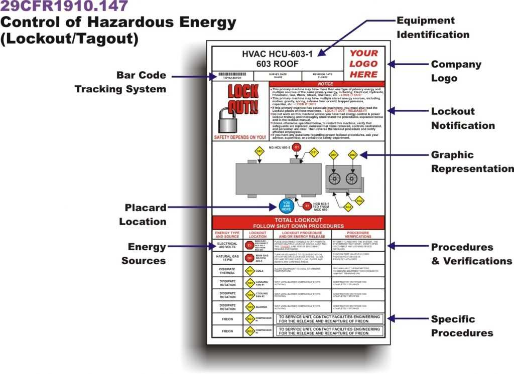 Download Lockout Tagout Procedures Template Excel Images And