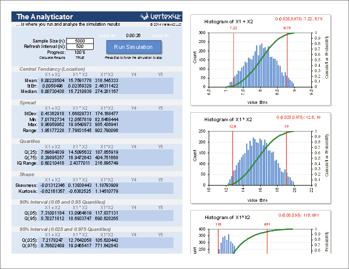 Monte Carlo Simulation For Excel It s Not Free But It