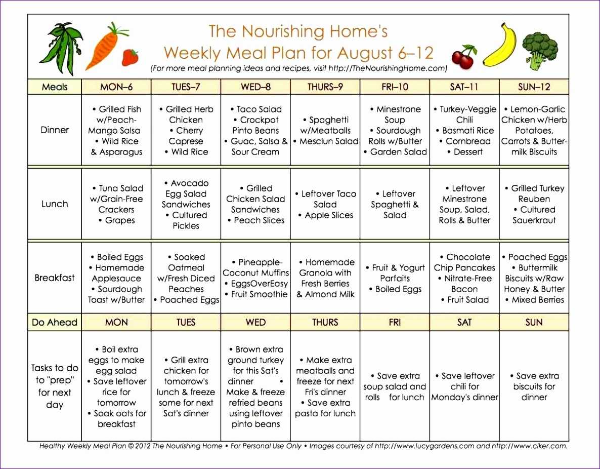 6 Monthly Meal Planner Template Excel Excel Templates