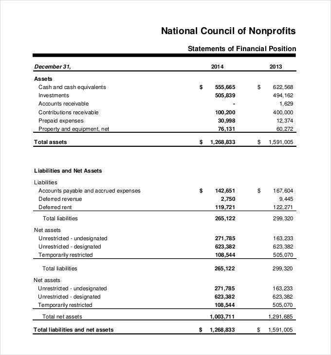 FREE 32 Financial Statement Templates In MS Word Pages