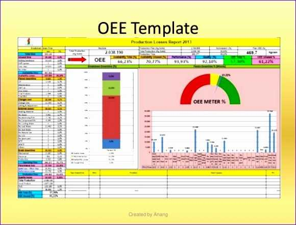 11 Free Excel Template For Project Management Excel