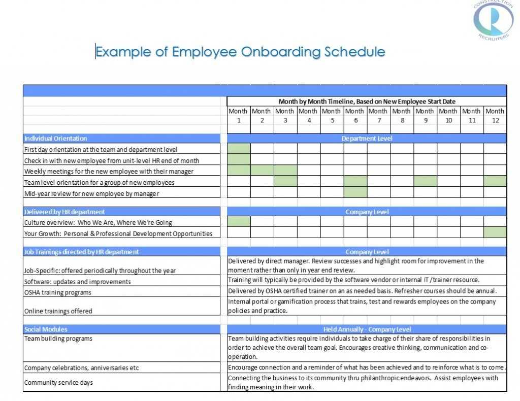 Onboarding Process Template Excel Word Daily Roabox