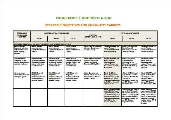 FREE 12 Annual Operational Plan Samples Templates In
