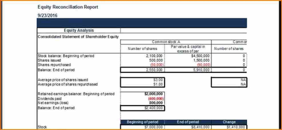 5 Payroll Reconciliation Template Excel Simple Salary Slip