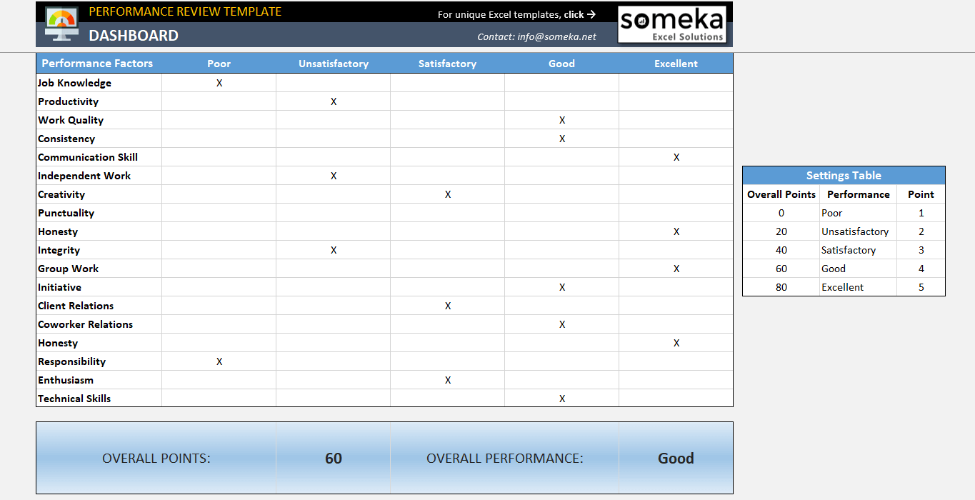 Performance Review Template Employee Performance Excel