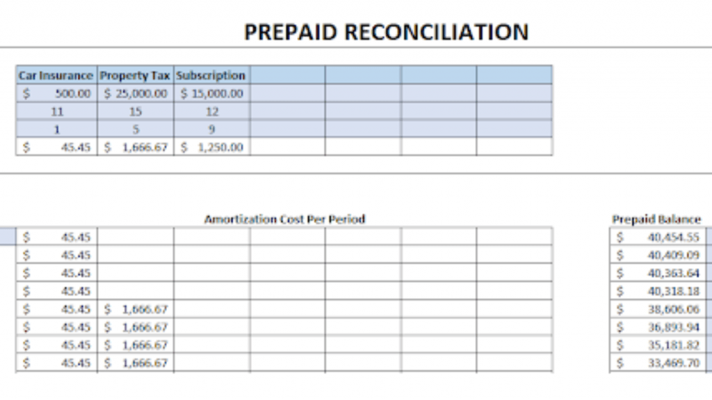 Prepaid Expenses Template HowtoExcel