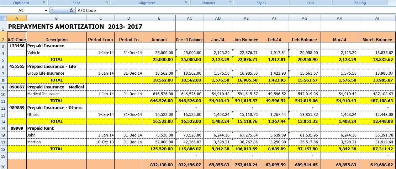 Excel For All Prepaid Expense Amortization Template To