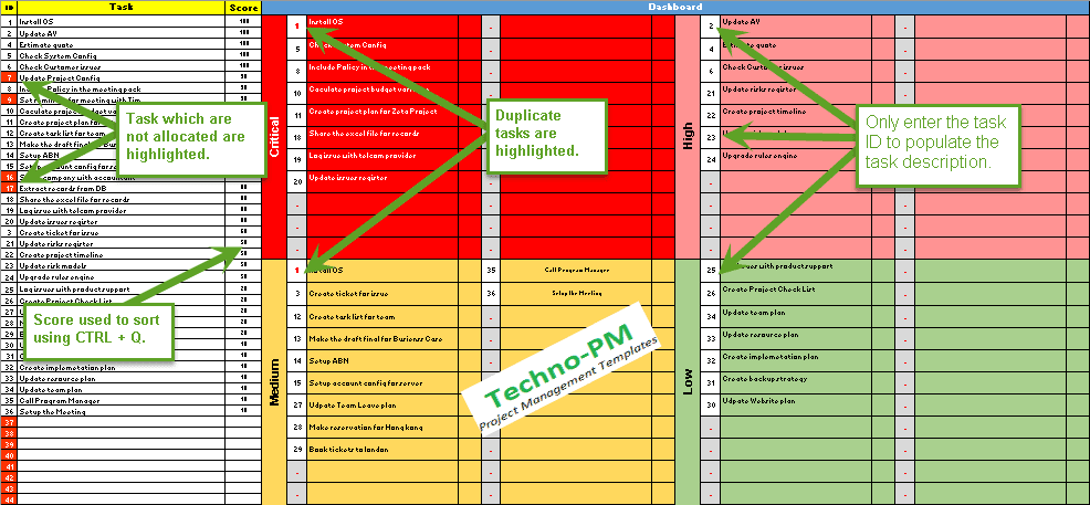 Prioritization Matrix Template Excel Set Task And