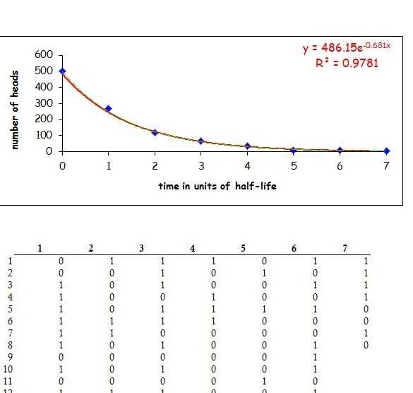 Probability Template My Excel Templates