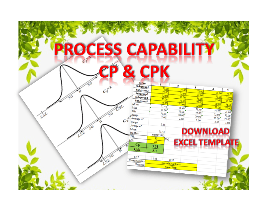 Process Capability Analysis Download Cp Cpk Excel