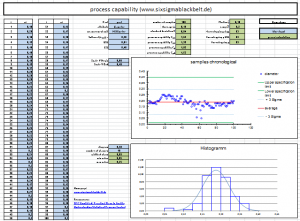 Process Capability Cpk Free Excel Template
