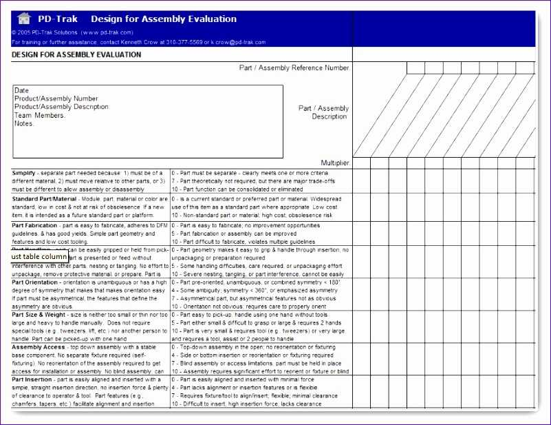 9 Process Checklist Template Excel Excel Templates   - Product Development Template Excel