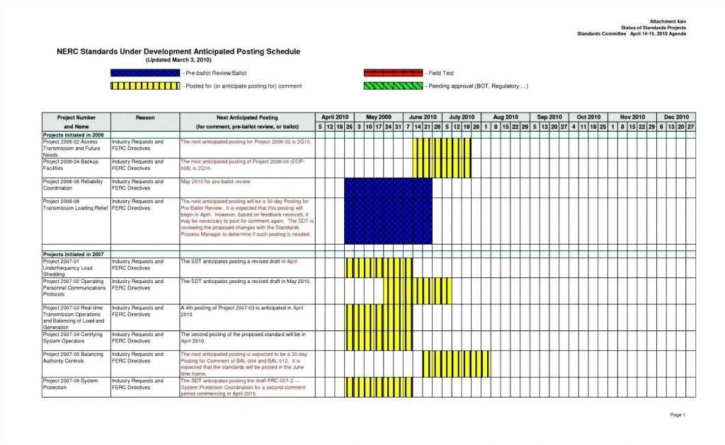 New Production Planning Chart In Excel exceltemplate xls