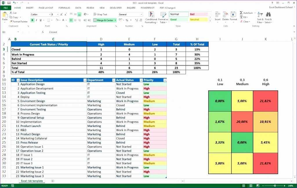 10 Project Management Dashboard Excel Template Excel