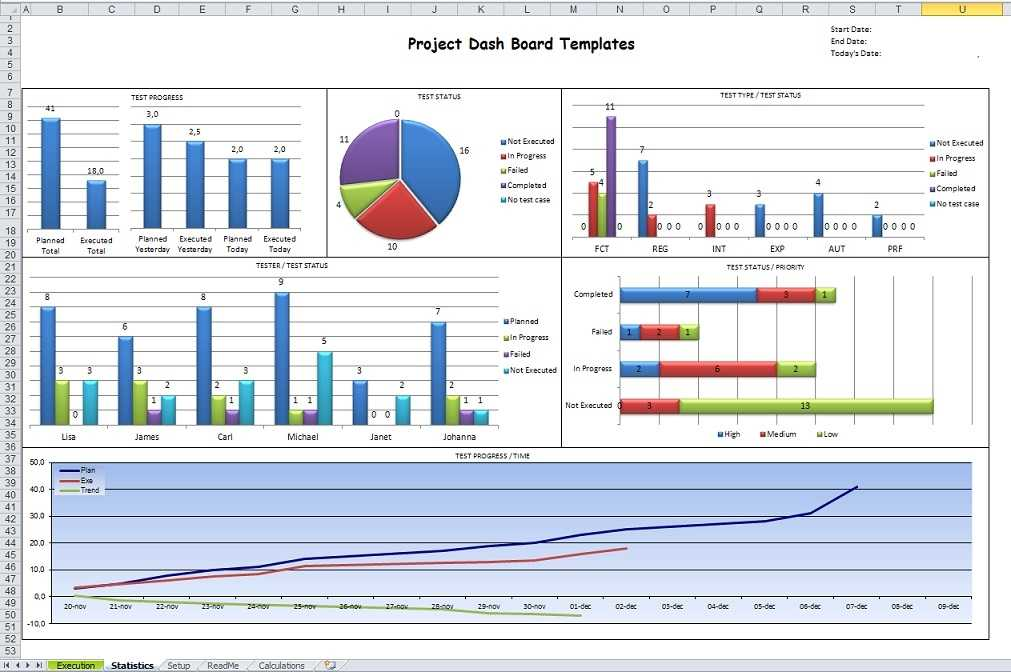 Project Management Dashboard Excel Task List Templates
