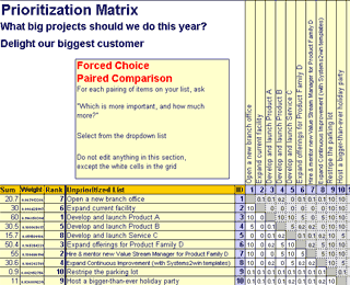 Affordable Templates Project Prioritization Template Excel