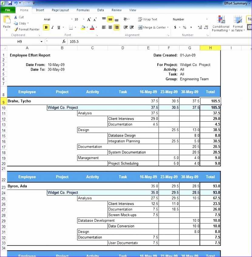 6 Project Status Report Template Excel Download Filetype