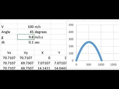 Simulate Projectile Motion In Excel YouTube