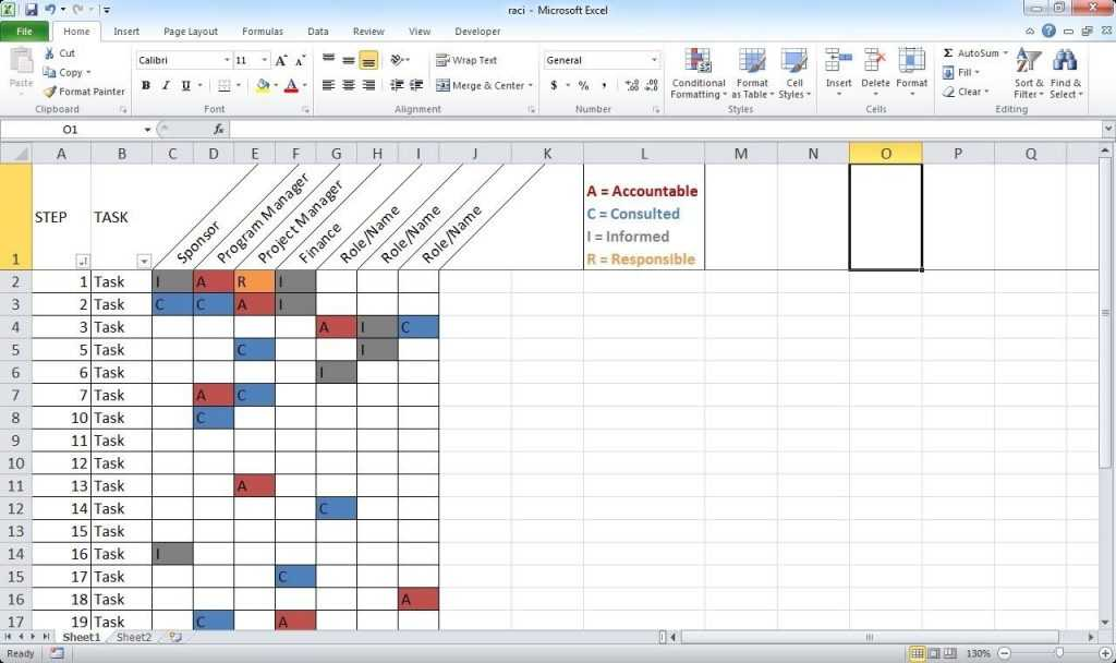 66 Awesome Collection Of Rasic Chart Excel Template
