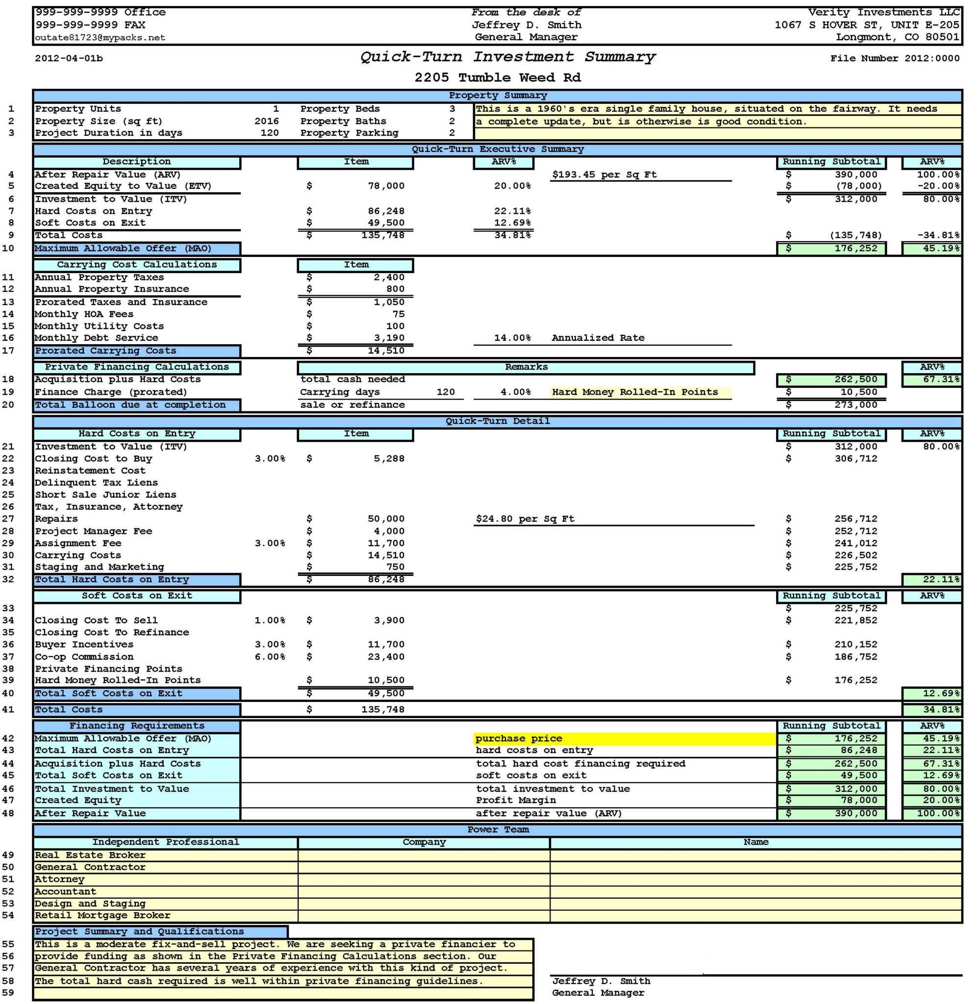 Real Estate Agent Budget Template Excel Natural Buff Dog