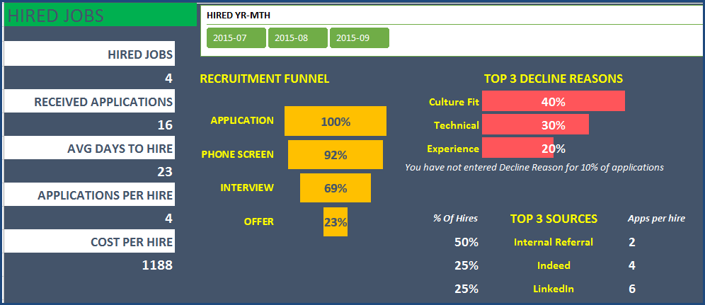 Recruitment Manager Excel Template V1 Support Page