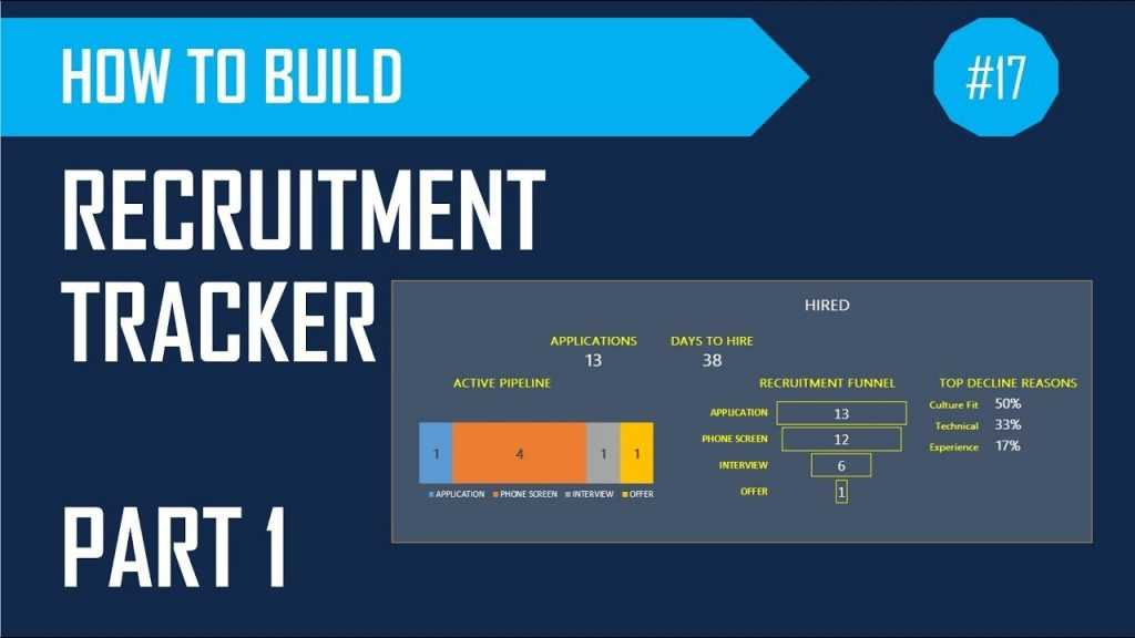 Recruitment Tracker Excel Template Building Step By Step