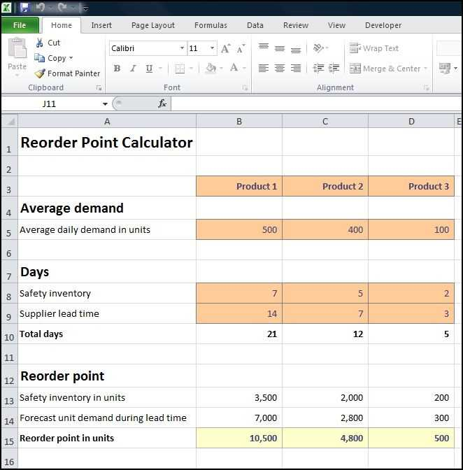 Reorder Point Calculator Double Entry Bookkeeping