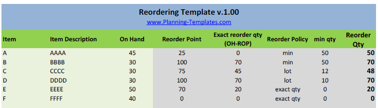 Reordering Template In Excel Spreadsheet Templates