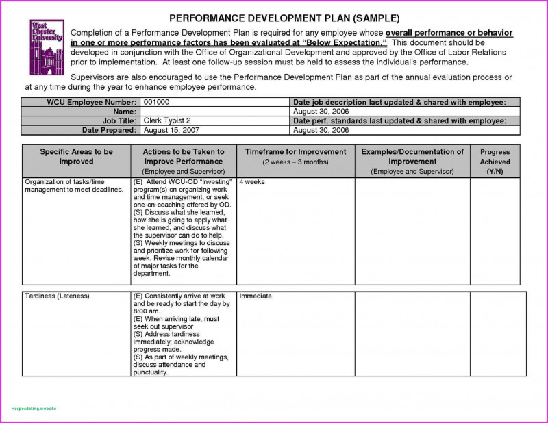 Report Requirements Document Template Awesome Reporting