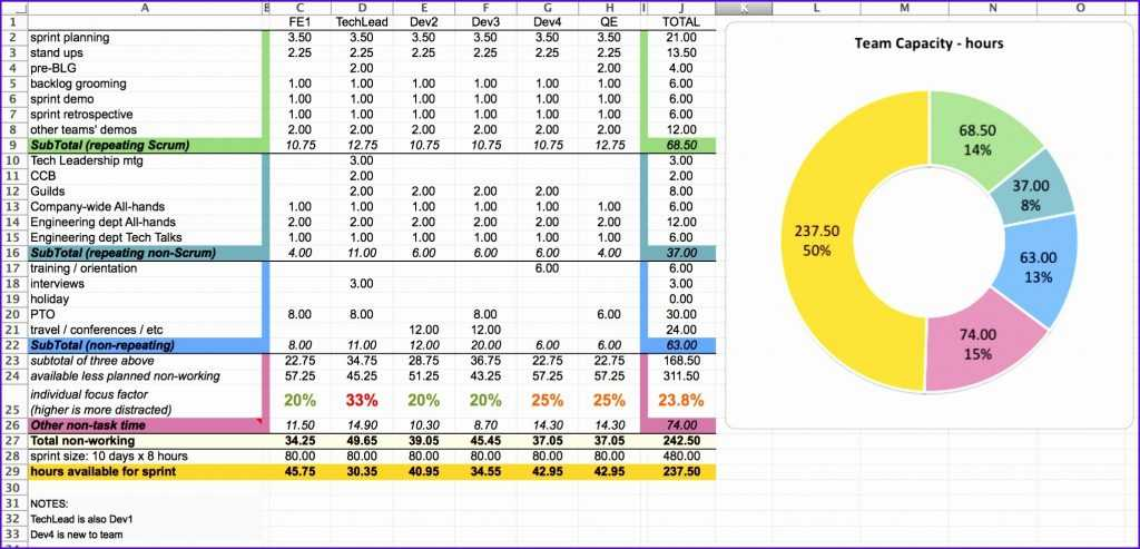 8 Resource Allocation Template Excel Free Excel