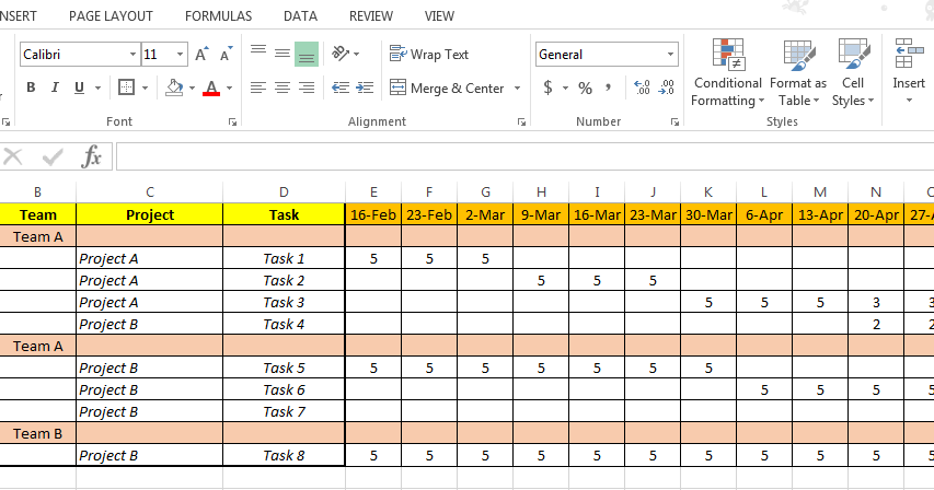 Resource Management Using Excel Free Template Downlaods