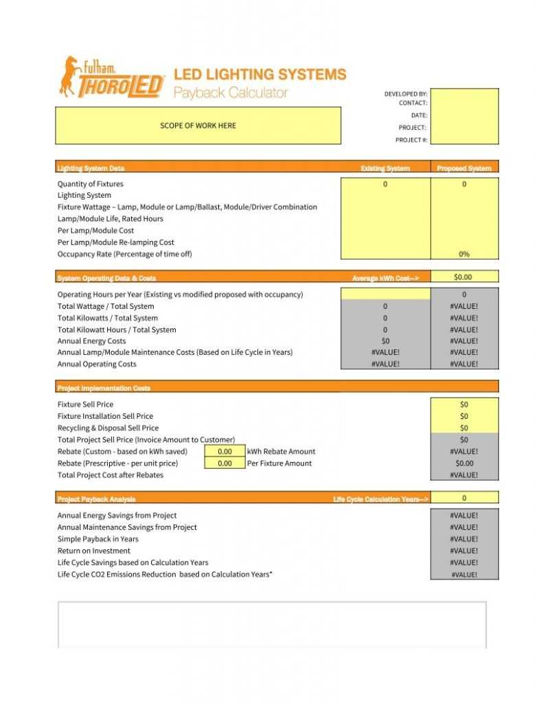 Return On Investment Calculator Excel Template PDF
