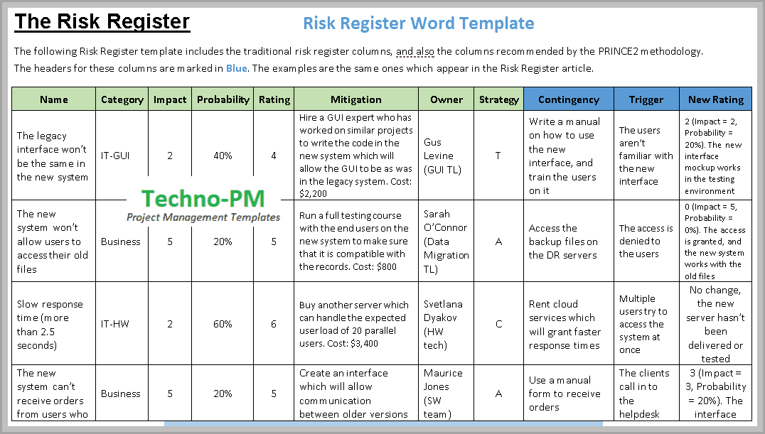 Risk Register Template Excel Free Download Project