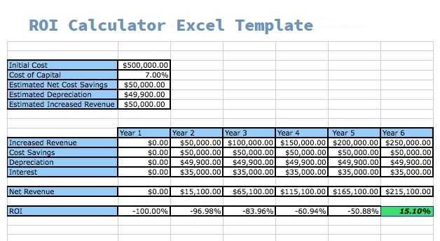 ROI Calculator Excel Template Free SpreadsheetTemple