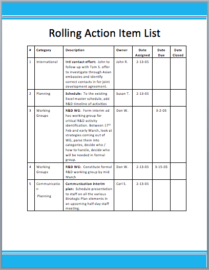 Rolling Action Item List Template Word Template List