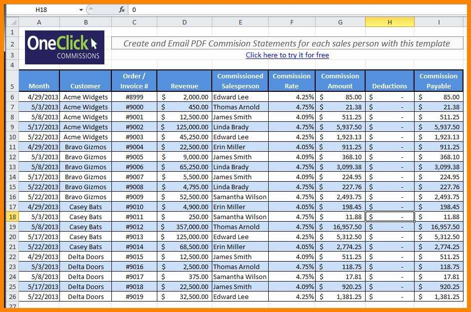 Sales Compensation Plan Template Excel Lovely 5 Free