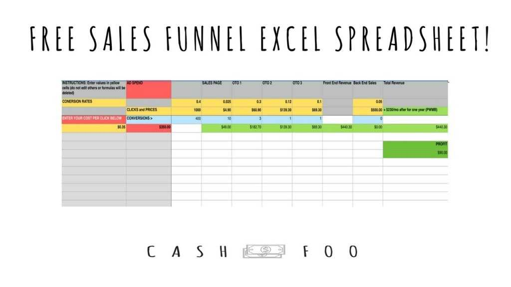 Free Sales Funnel Excel Template Easy Calculator YouTube