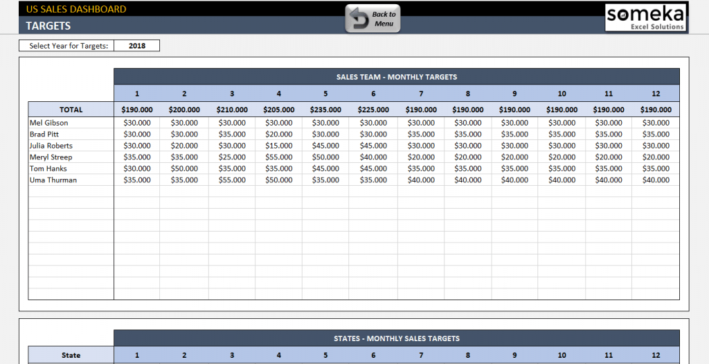 US Sales Report Template Excel Sales Analysis Report
