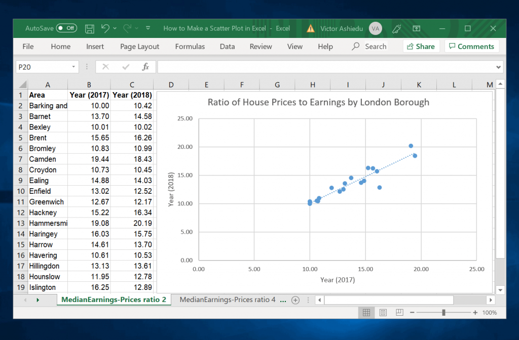 How To Make A Scatter Plot In Excel Itechguides