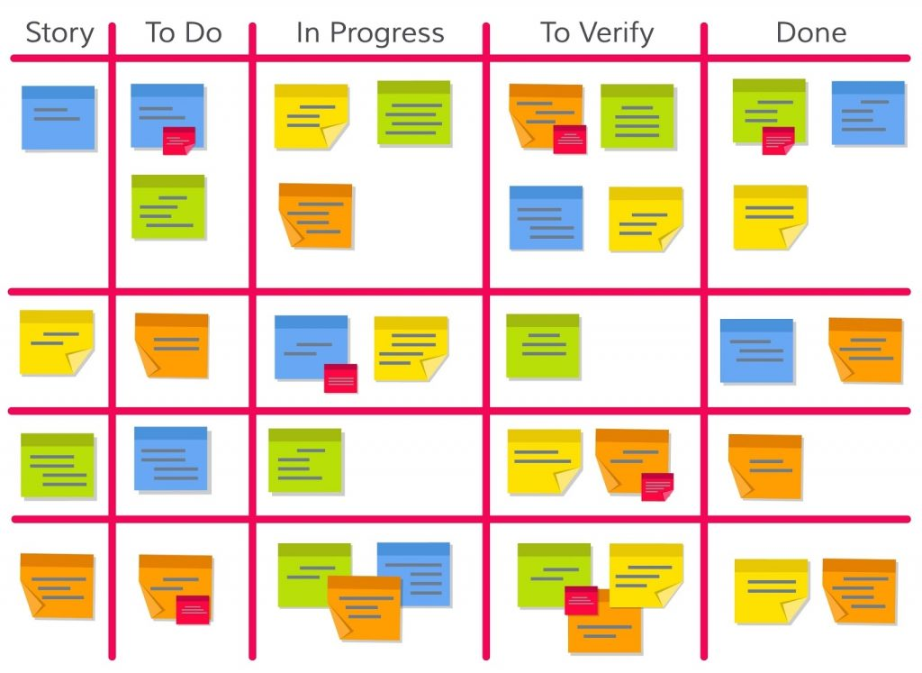 Scrum Board 4 Templates And Examples Free Project