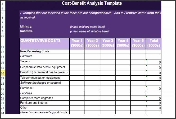 8 Simple Cost Benefit Analysis Template Excel