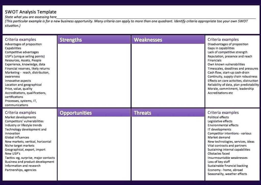 Cost Benefit Analysis Template Excel Template Business